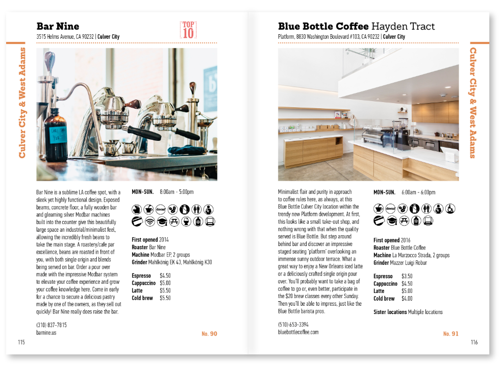 The Los Angeles Coffee Guide 2020